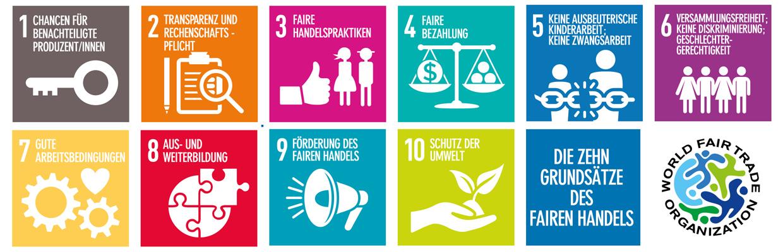 Fairer Handel Prinzipien